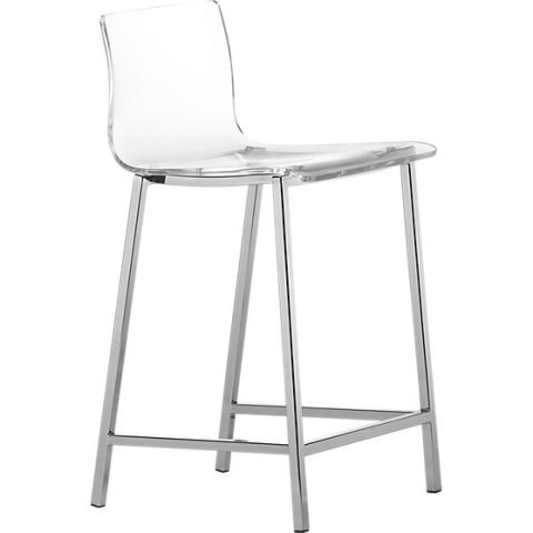 10 Best Acrylic Bar Stools 2016 Clear Acrylic Bar Stools Under 500 with regard to Clear Acrylic Bar Stools