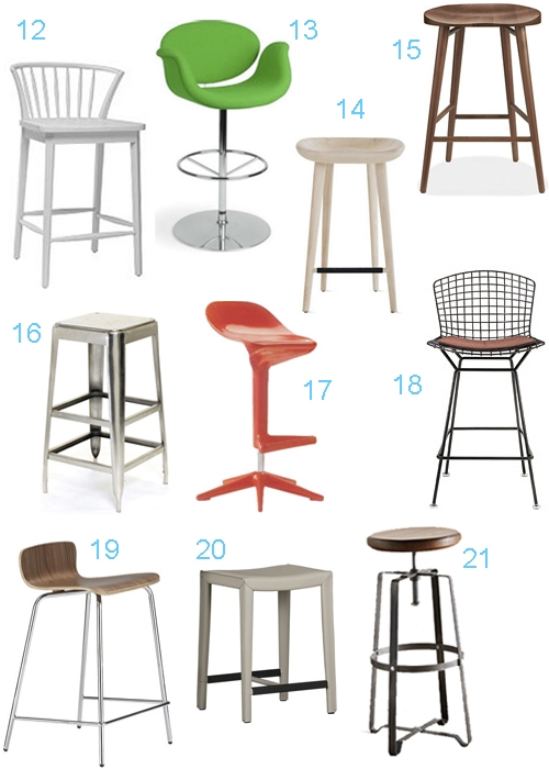 1000 Images About Counter Stools On Pinterest Counter Stools for countertop bar stools regarding Your home