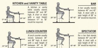 Bar Stool Buying Guide From Bar Stool Manufacturer for bar stools height regarding  Household