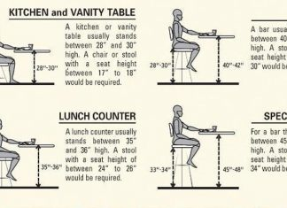 Bar Stool Buying Guide From Bar Stool Manufacturer with bar height stools intended for Really encourage