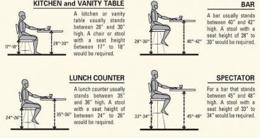 34 inch seat height bar stools for household
