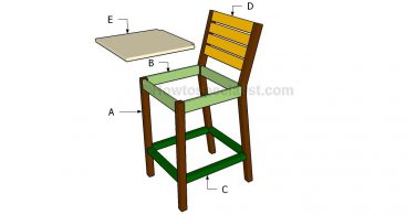 Bar Stool Plans Howtospecialist How To Build Step Step Diy with regard to bar stool plans with regard to Inspire