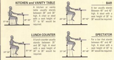 Bar Stools Plus In Hurst Texas South Of Hwy 121 At The Bedford within 34 Bar Stool Seat Height