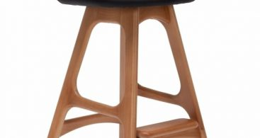 Cheap Bar Stools In Perth Archives A Bar Stools Dream Designs inside Stylish in addition to Gorgeous cheap bar stools set of 2 with regard to Residence