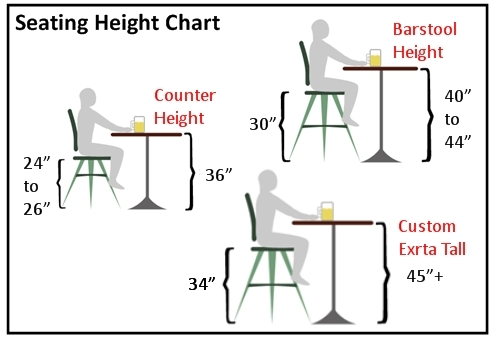 Fodor Billiards And Barstools Pool Table Room Sizes And Room Planner for Bar Stool Height Guide