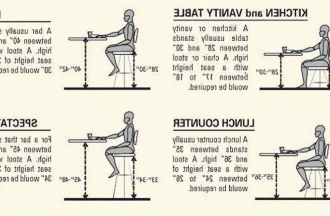 Guide To Bar Stool Height Archives Bar Stools Dream Designs Moringi for Bar Stool Height Guide
