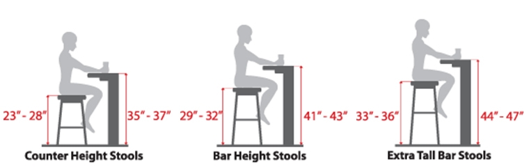 Height Mbwfurniture intended for The Most Amazing  average bar stool height pertaining to Desire