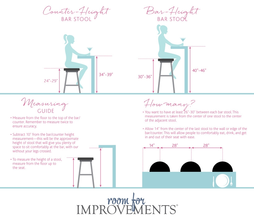 How To Choose The Right Bar Stool Height Improvements Blog with Bar Stool Dimensions