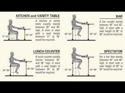 How To Measure Bar Stool Height Youtube with regard to Average Bar Stool Height