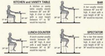 How To Measure Bar Stool Height Youtube with The Most Amazing and also Beautiful standard bar stool height for  House