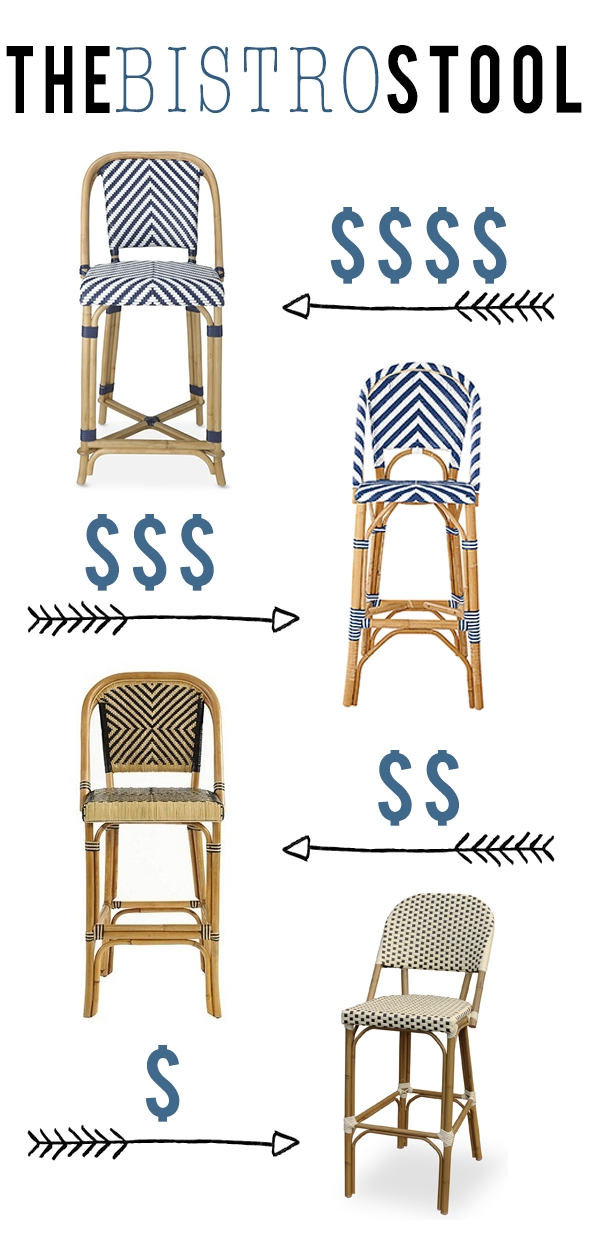 Parisian Bistro Bar Stools Steals And Deals intended for Bistro Bar Stools