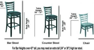 Stools Bar Stool Height And Kitchen Counter Stools On Pinterest in The Most Amazing and also Beautiful standard bar stool height for  House