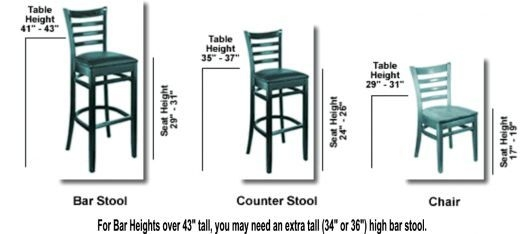 Stools Bar Stool Height And Kitchen Counter Stools On Pinterest throughout Bar Stool Heights